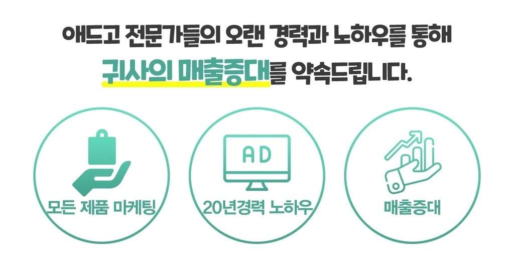 동영상홍보광고대행사